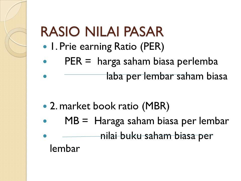 RASIO NILAI PASAR 1. Prie earning Ratio (PER)