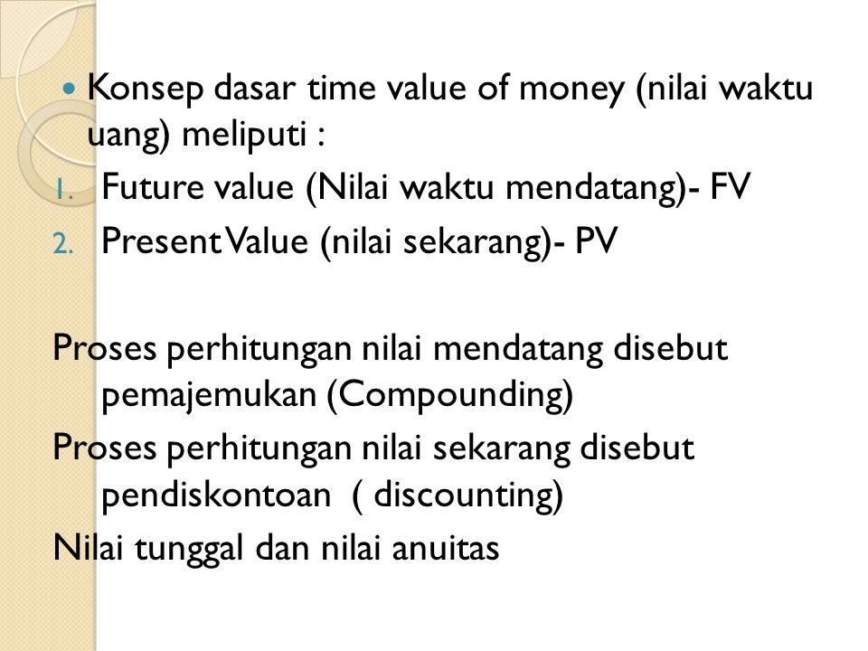 Konsep dasar time value of money (nilai waktu uang) meliputi :