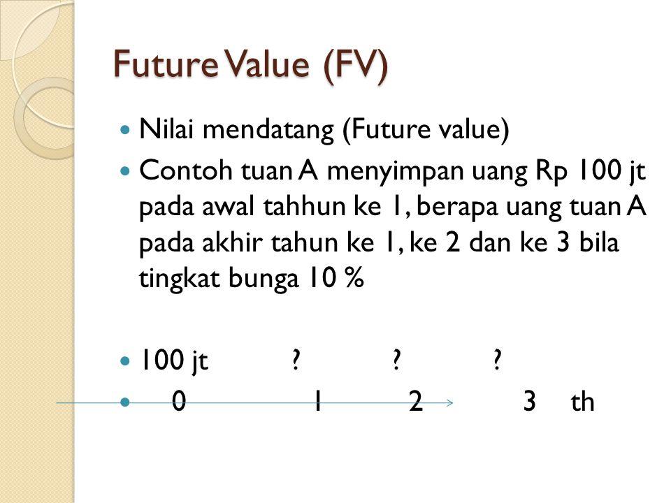 Future Value (FV) Nilai mendatang (Future value)