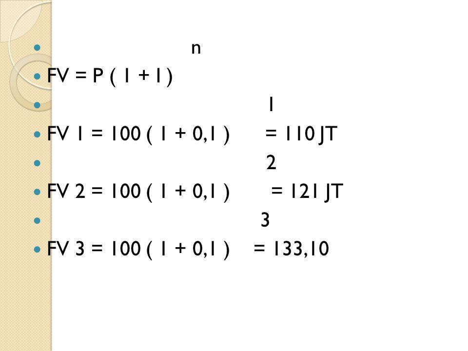 n FV = P ( 1 + I ) 1. FV 1 = 100 ( 1 + 0,1 ) = 110 JT. 2. FV 2 = 100 ( 1 + 0,1 ) = 121 JT.