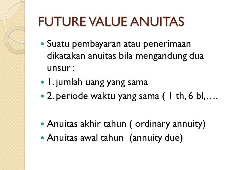 FUTURE VALUE ANUITAS Suatu pembayaran atau penerimaan dikatakan anuitas bila mengandung dua unsur :