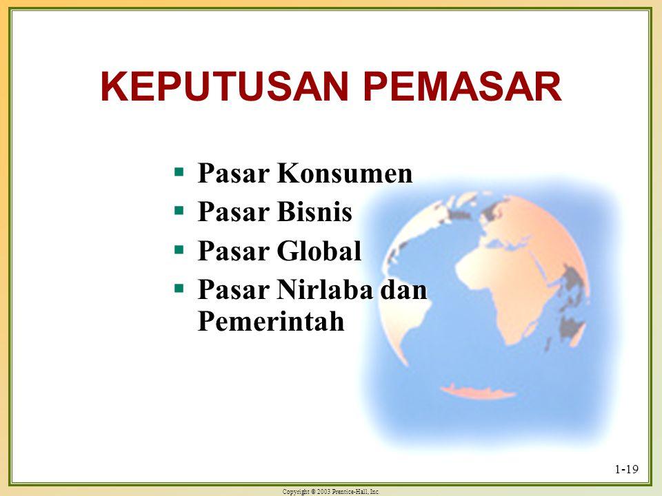 KEPUTUSAN PEMASAR Pasar Konsumen Pasar Bisnis Pasar Global
