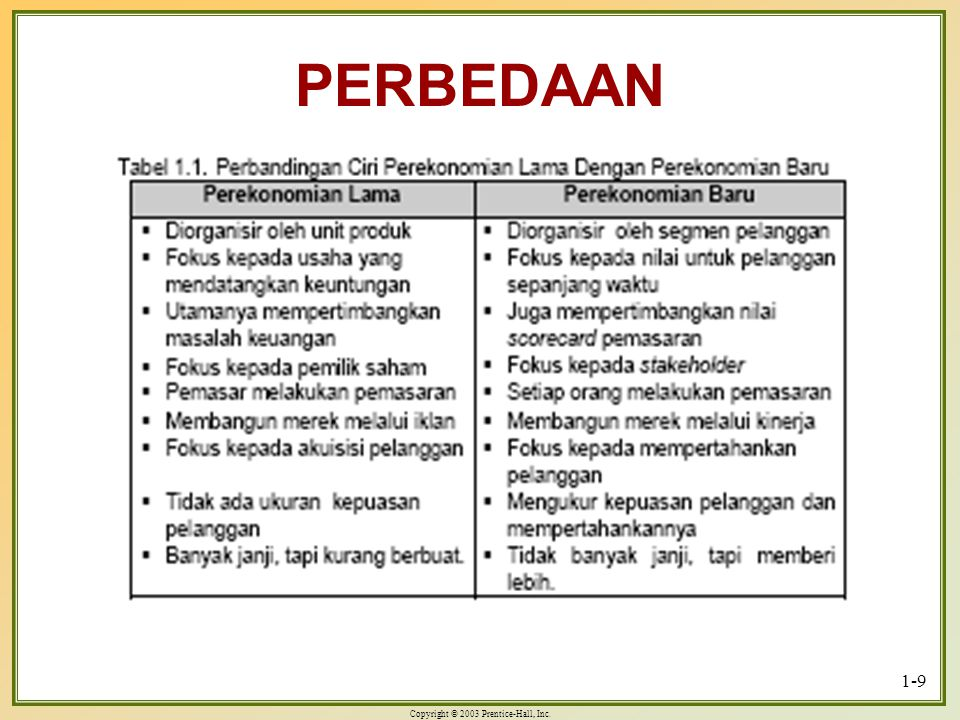 PERBEDAAN