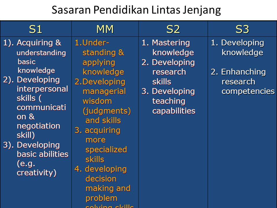 Sasaran Pendidikan Lintas Jenjang