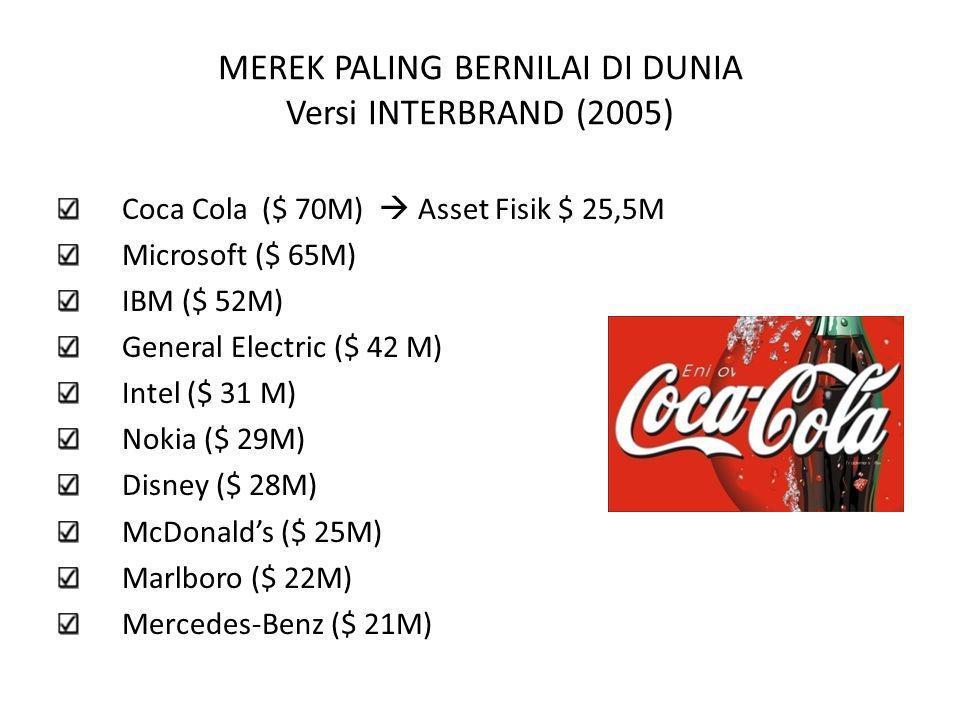 MEREK PALING BERNILAI DI DUNIA Versi INTERBRAND (2005)