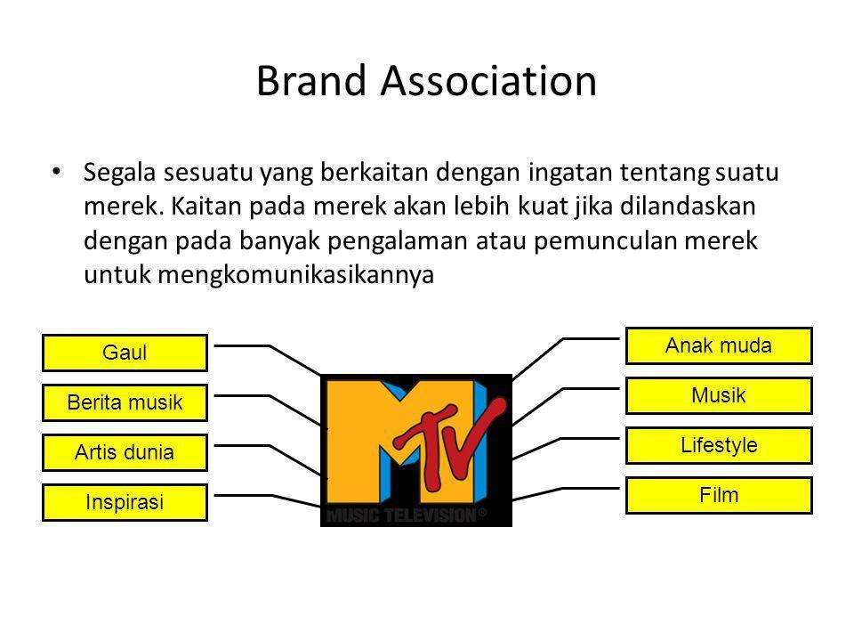Brand Association