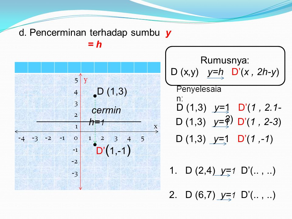 d. Pencerminan terhadap sumbu y = h
