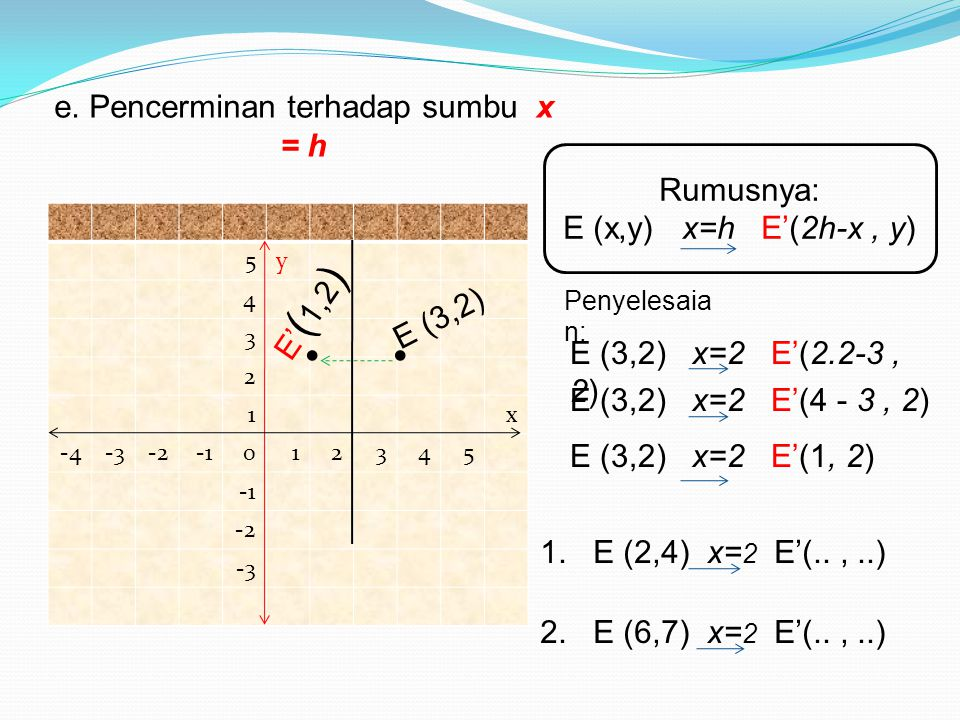 e. Pencerminan terhadap sumbu x = h