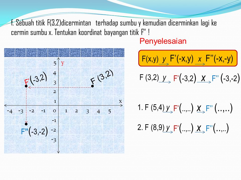 f. Sebuah titik F(3,2)dicermintan terhadap sumbu y kemudian dicerminkan lagi ke cermin sumbu x. Tentukan koordinat bayangan titik F'' !