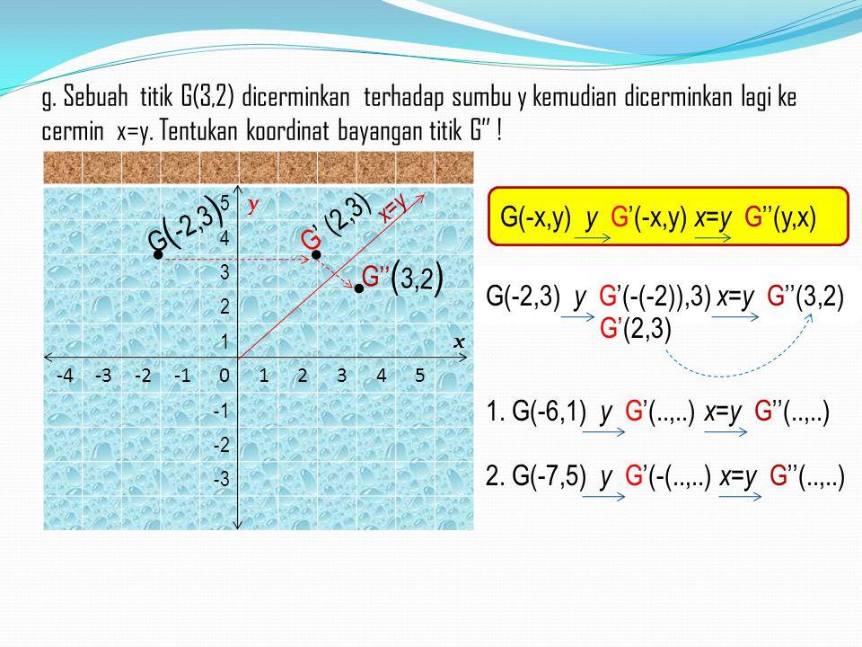 g. Sebuah titik G(3,2) dicerminkan terhadap sumbu y kemudian dicerminkan lagi ke cermin x=y. Tentukan koordinat bayangan titik G'' !