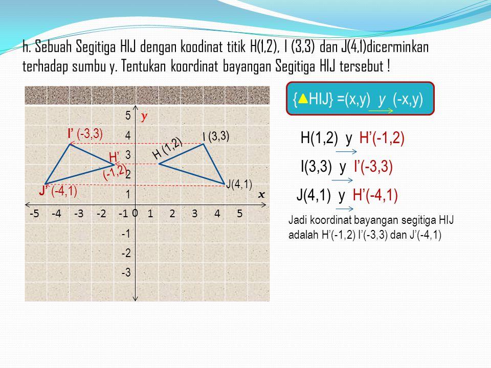 h. Sebuah Segitiga HIJ dengan koodinat titik H(1,2), I (3,3) dan J(4,1)dicerminkan terhadap sumbu y. Tentukan koordinat bayangan Segitiga HIJ tersebut !