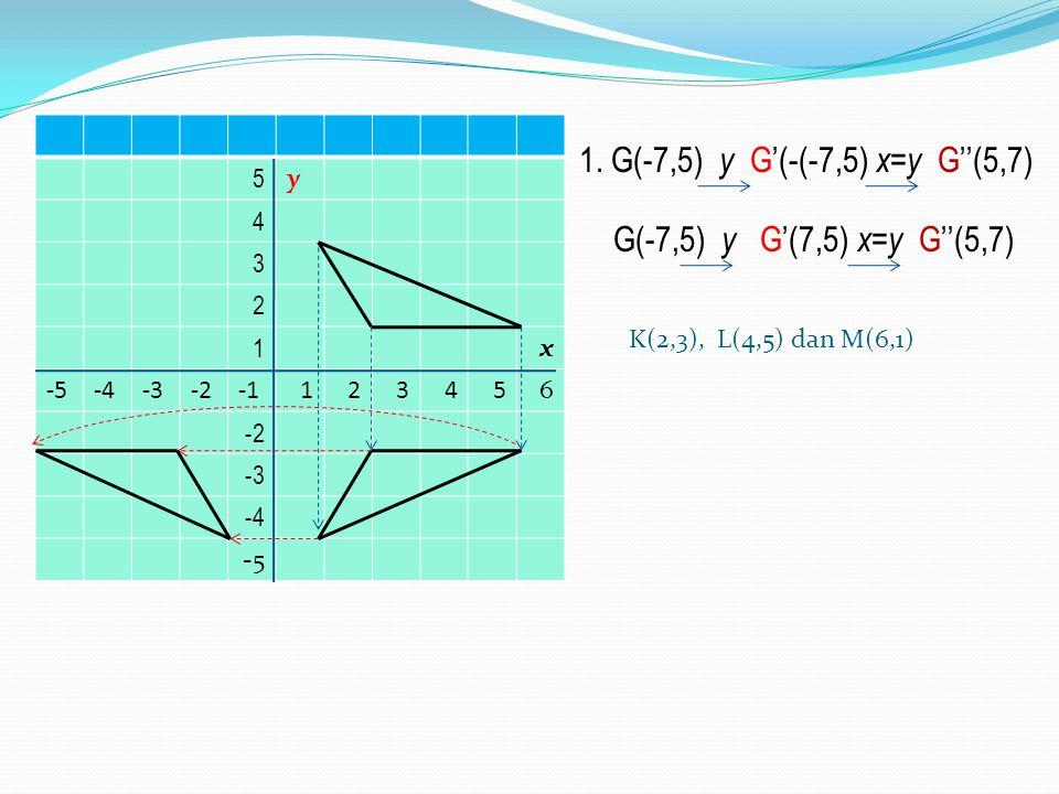 1. G(-7,5) y G'(-(-7,5) x=y G''(5,7)