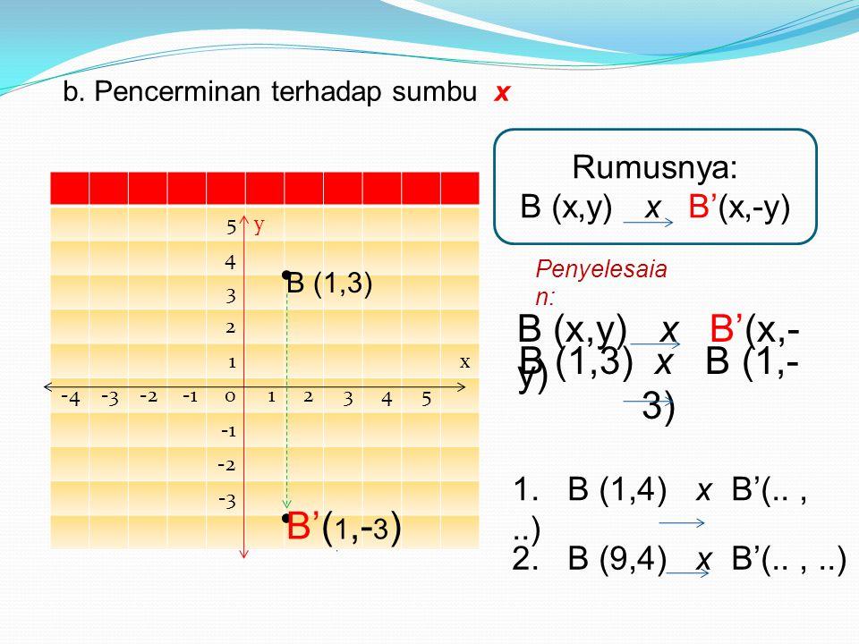 b. Pencerminan terhadap sumbu x