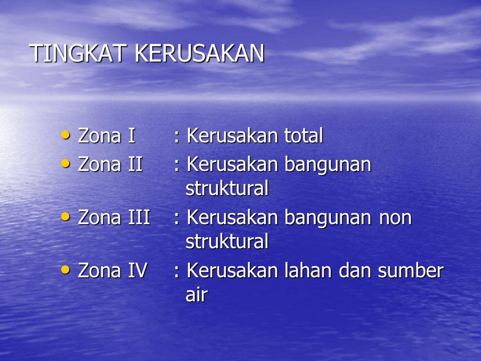 TINGKAT KERUSAKAN Zona I : Kerusakan total