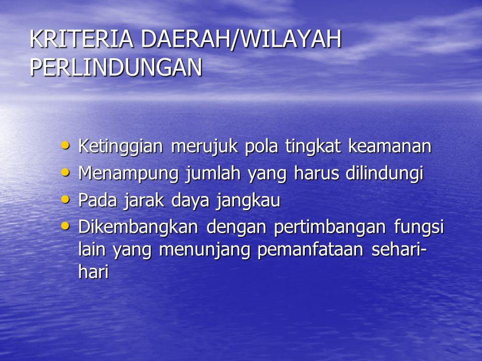 KRITERIA DAERAH/WILAYAH PERLINDUNGAN