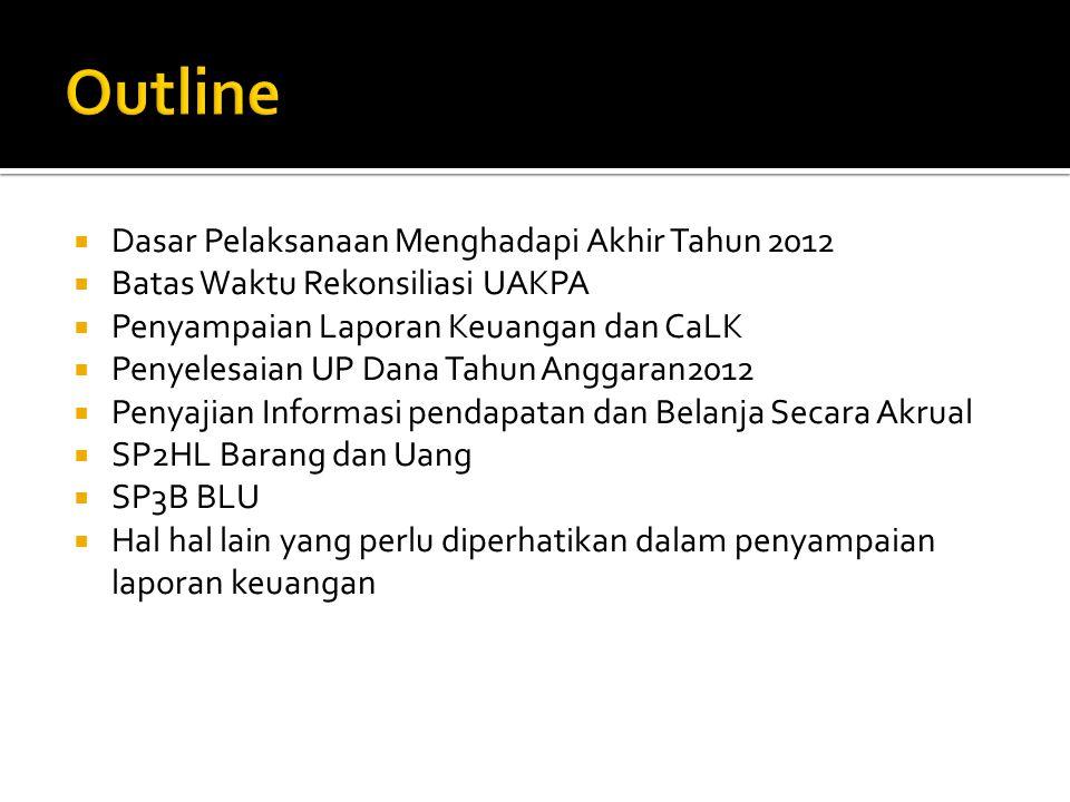 Outline Dasar Pelaksanaan Menghadapi Akhir Tahun 2012