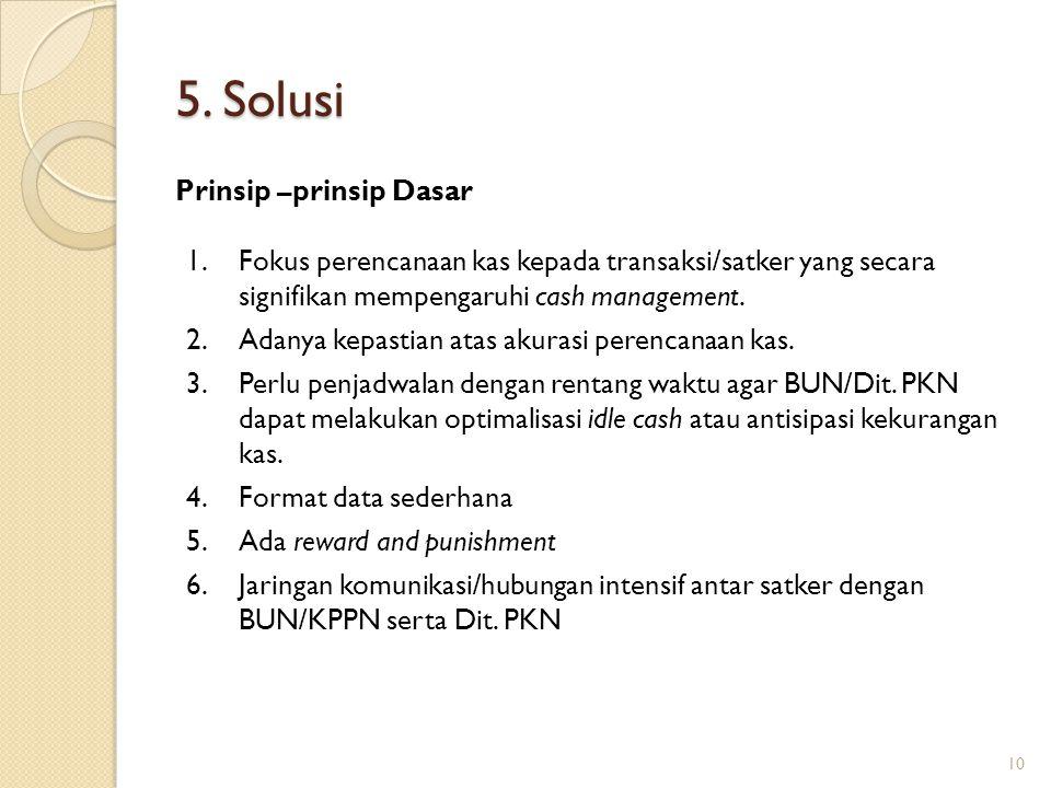 5. Solusi Prinsip –prinsip Dasar