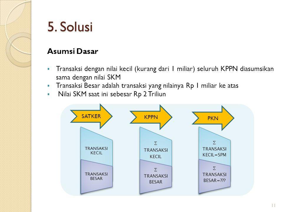 5. Solusi Asumsi Dasar. Transaksi dengan nilai kecil (kurang dari 1 miliar) seluruh KPPN diasumsikan sama dengan nilai SKM.