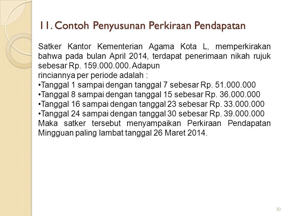 11. Contoh Penyusunan Perkiraan Pendapatan