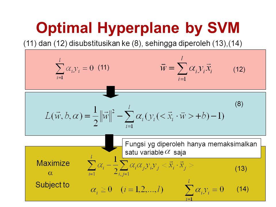 Optimal Hyperplane by SVM