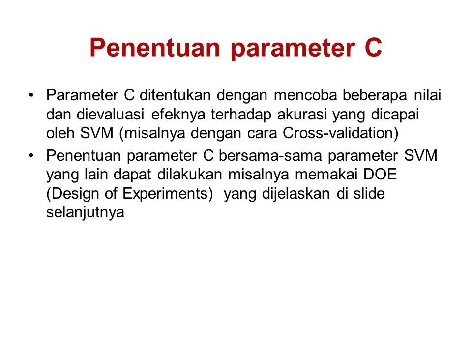 Penentuan parameter C