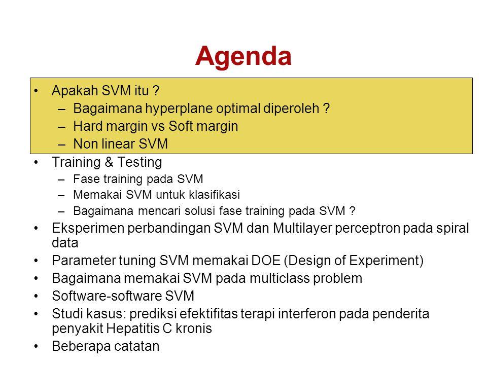 Agenda Apakah SVM itu Bagaimana hyperplane optimal diperoleh