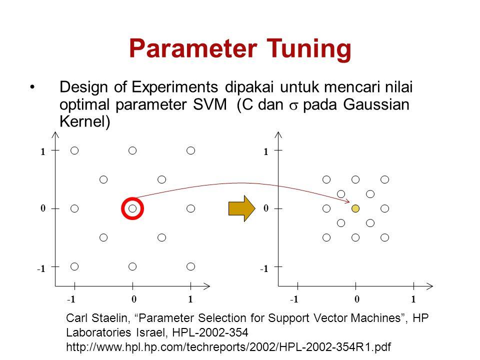 Parameter Tuning Design of Experiments dipakai untuk mencari nilai optimal parameter SVM (C dan s pada Gaussian Kernel)
