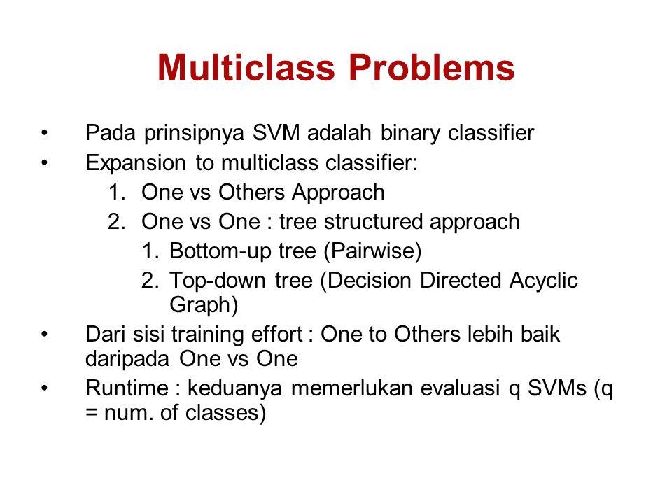 Multiclass Problems Pada prinsipnya SVM adalah binary classifier