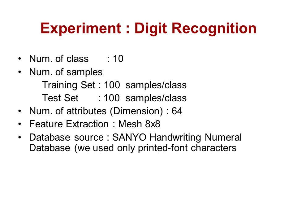 Experiment : Digit Recognition