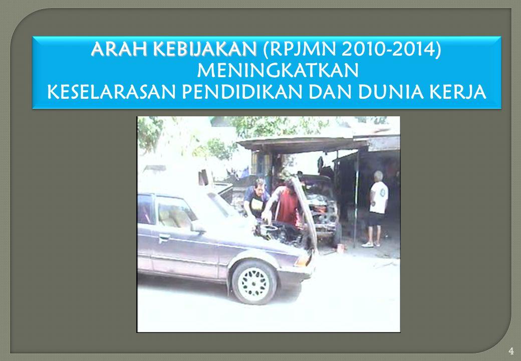 ARAH KEBIJAKAN (RPJMN 2010-2014) MENINGKATKAN KESELARASAN PENDIDIKAN DAN DUNIA KERJA