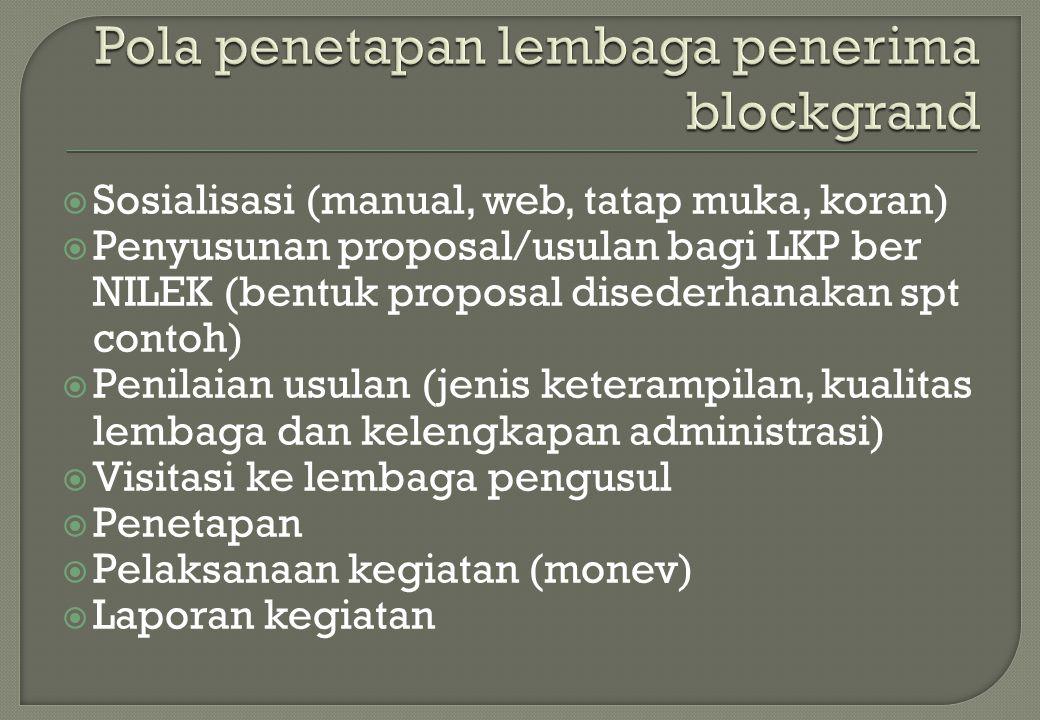 Pola penetapan lembaga penerima blockgrand