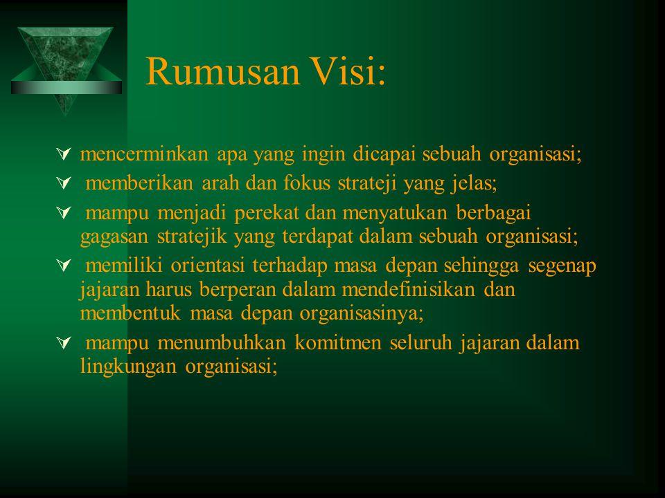Rumusan Visi: mencerminkan apa yang ingin dicapai sebuah organisasi;