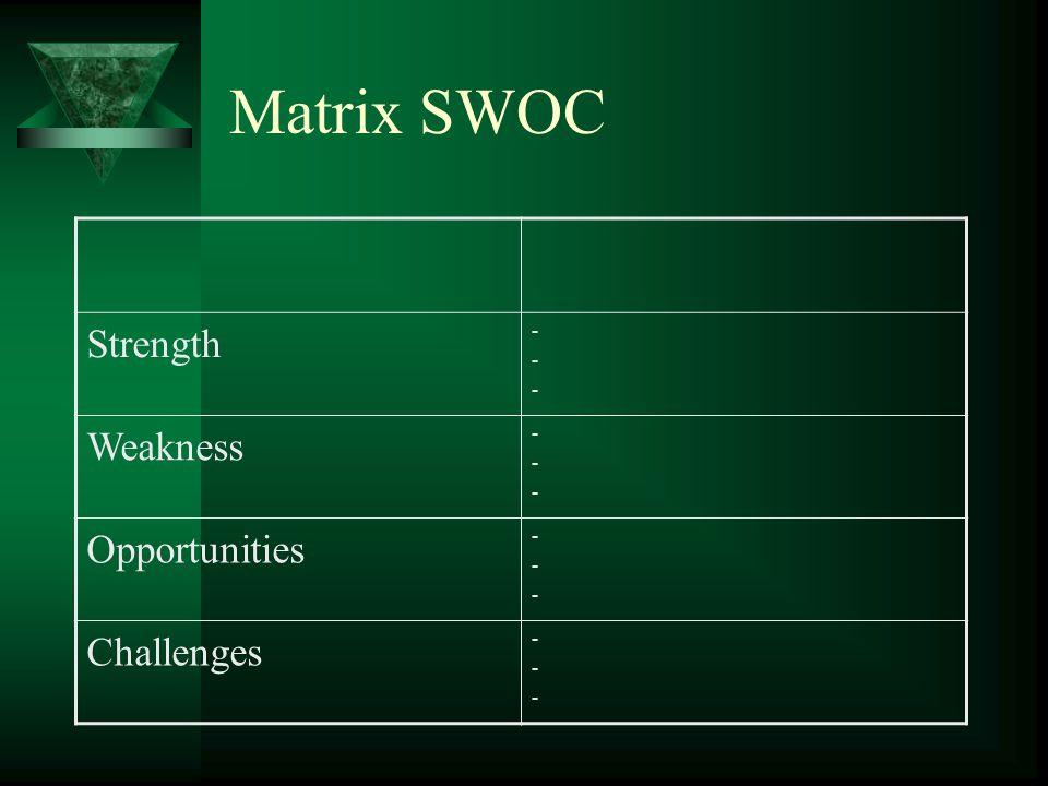 Matrix SWOC Strength - Weakness Opportunities Challenges