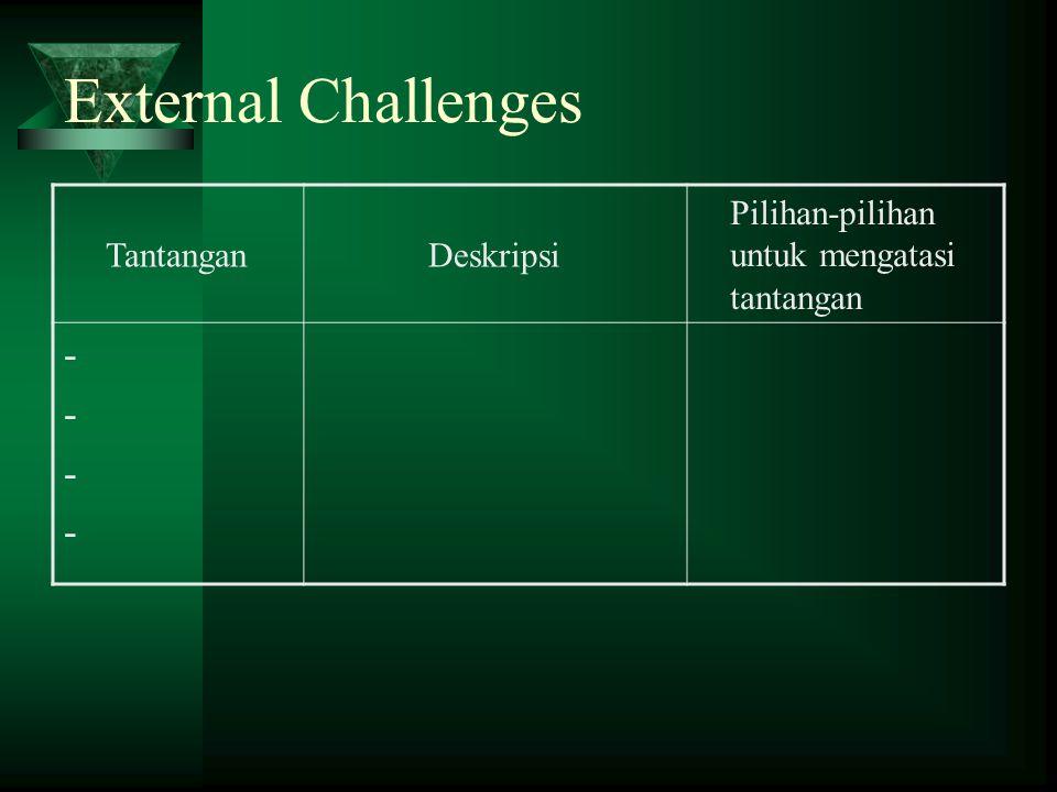 External Challenges - Tantangan Deskripsi