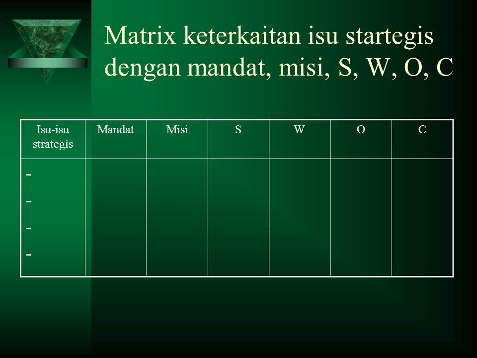 Matrix keterkaitan isu startegis dengan mandat, misi, S, W, O, C