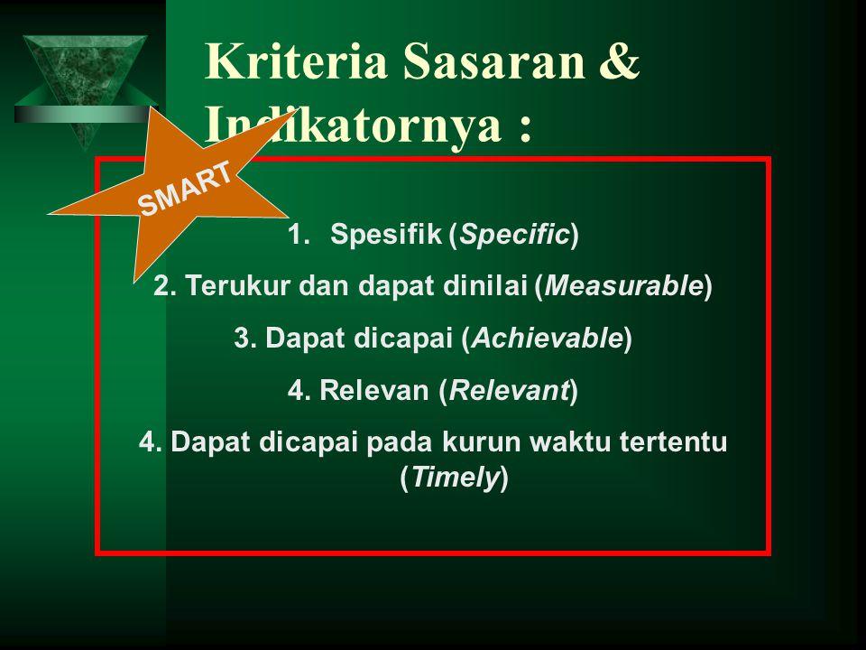 Kriteria Sasaran & Indikatornya :