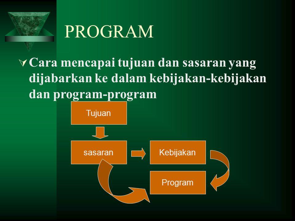 PROGRAM Cara mencapai tujuan dan sasaran yang dijabarkan ke dalam kebijakan-kebijakan dan program-program.