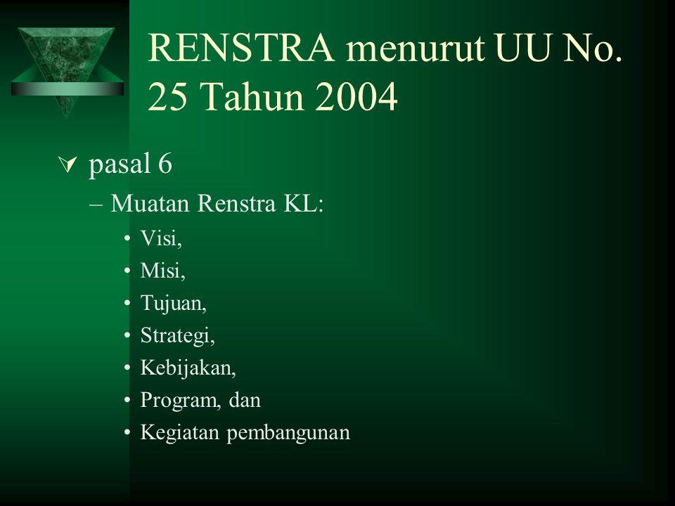 RENSTRA menurut UU No. 25 Tahun 2004