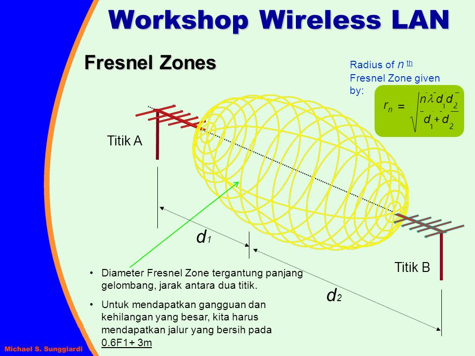 Workshop Wireless LAN Fresnel Zones d1 d2 Titik A Titik B d n r + = l