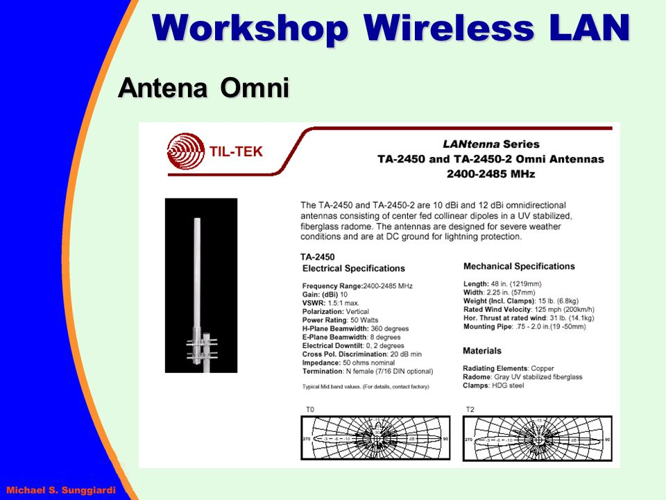 Workshop Wireless LAN Antena Omni