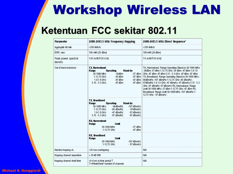 Workshop Wireless LAN Ketentuan FCC sekitar 802.11