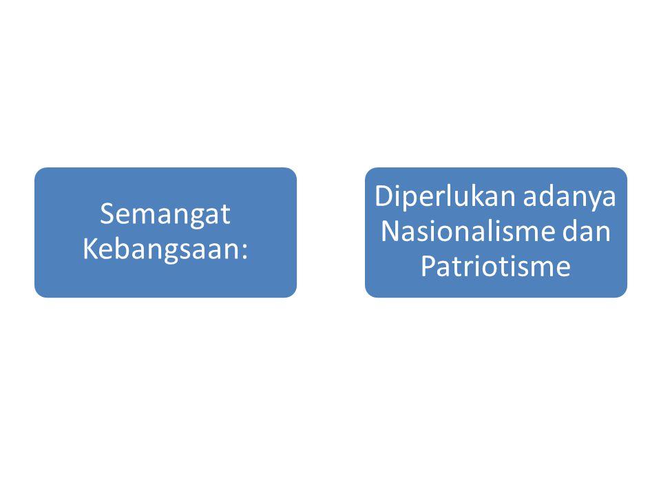 Diperlukan adanya Nasionalisme dan Patriotisme