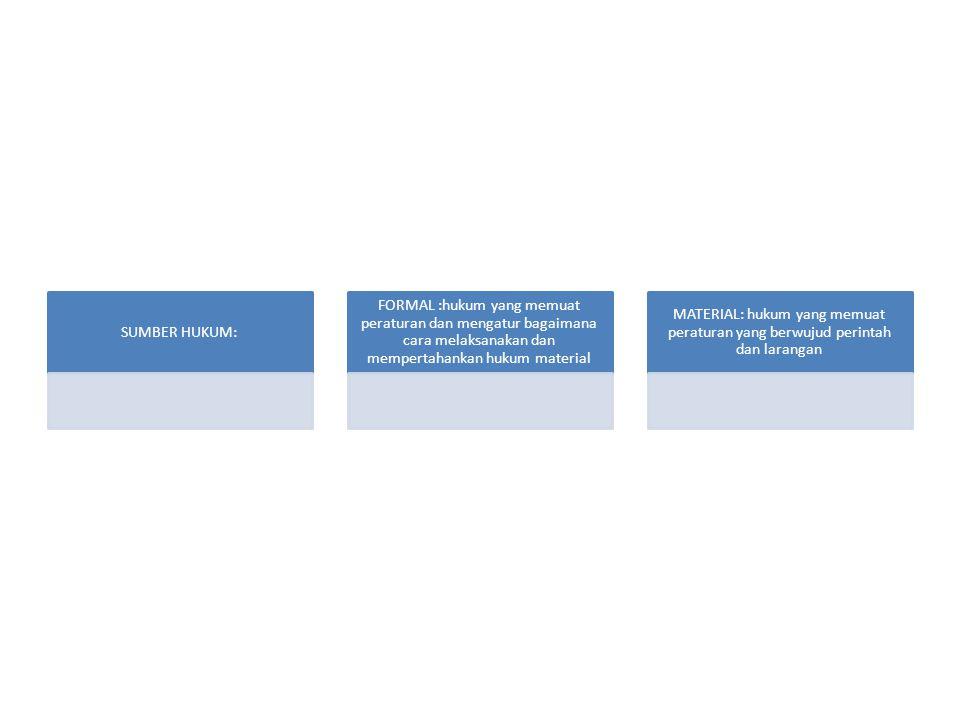 SUMBER HUKUM: FORMAL :hukum yang memuat peraturan dan mengatur bagaimana cara melaksanakan dan mempertahankan hukum material.