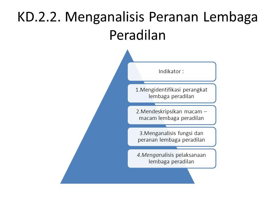 KD.2.2. Menganalisis Peranan Lembaga Peradilan