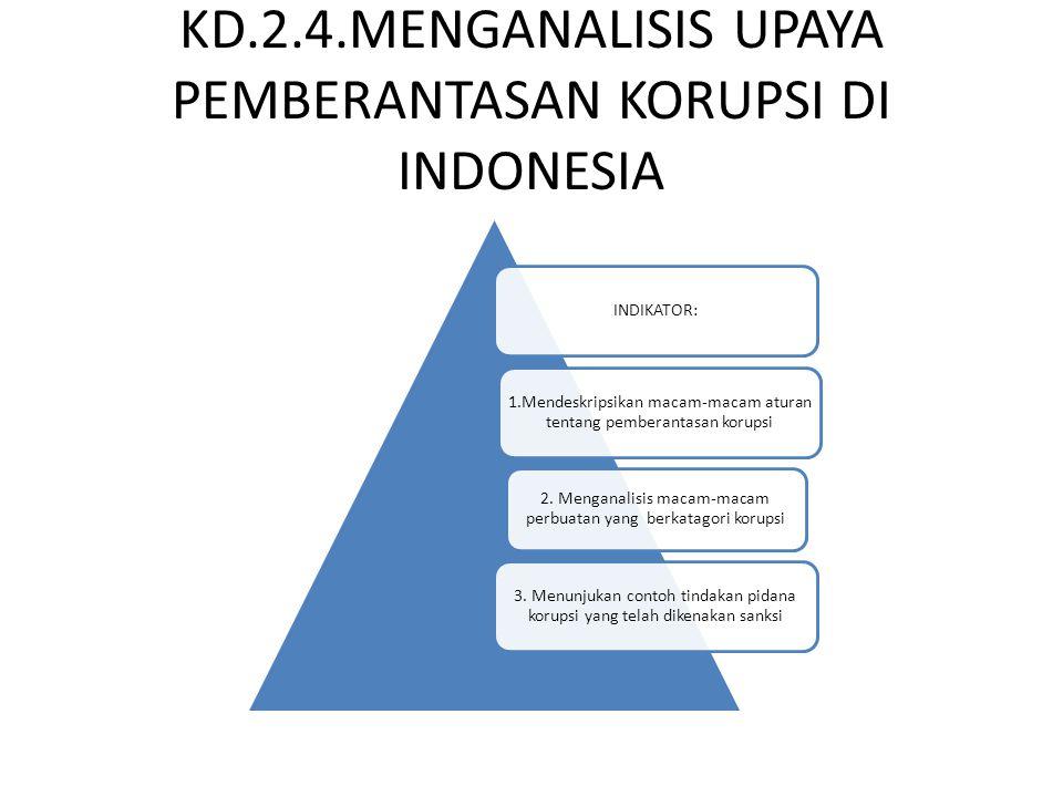 KD.2.4.MENGANALISIS UPAYA PEMBERANTASAN KORUPSI DI INDONESIA