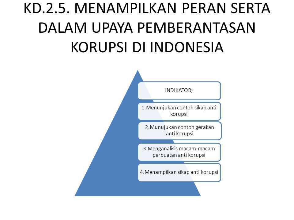 KD.2.5. MENAMPILKAN PERAN SERTA DALAM UPAYA PEMBERANTASAN KORUPSI DI INDONESIA