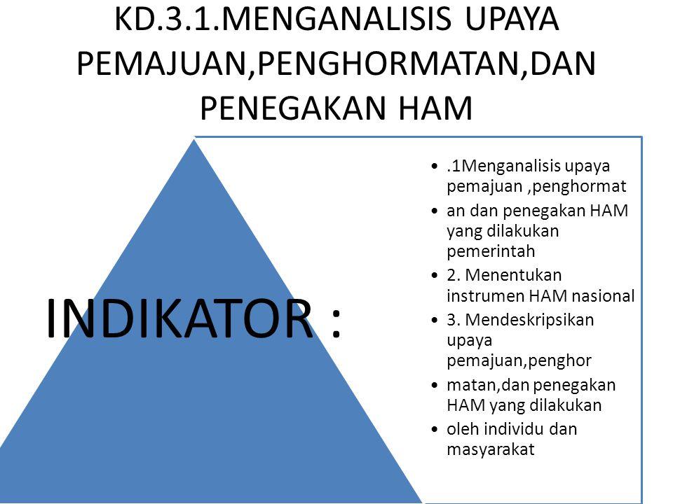 KD.3.1.MENGANALISIS UPAYA PEMAJUAN,PENGHORMATAN,DAN PENEGAKAN HAM