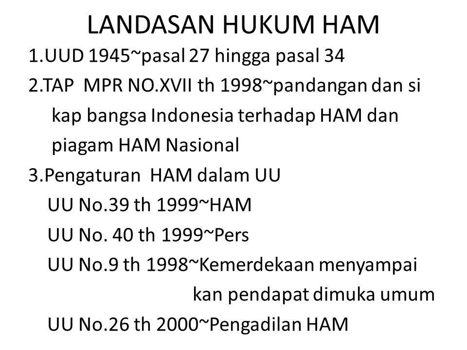 LANDASAN HUKUM HAM