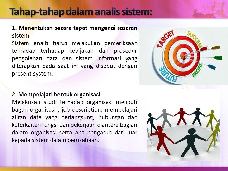 Tahap-tahap dalam analis sistem: