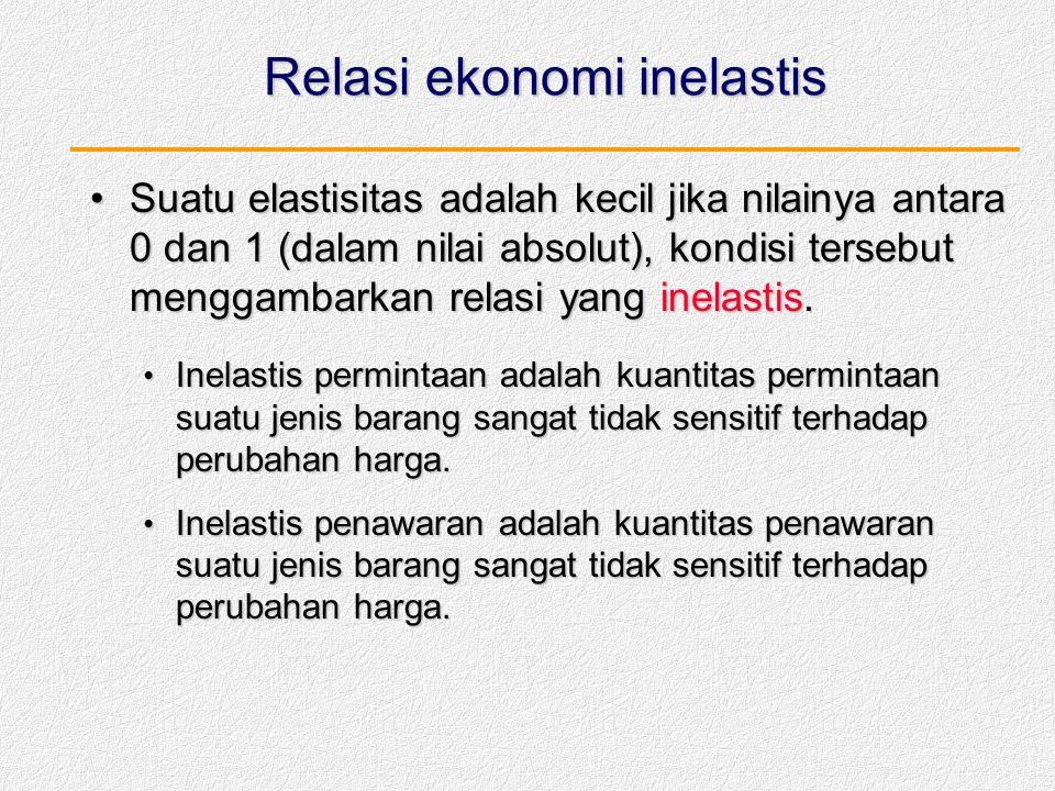 Relasi ekonomi inelastis
